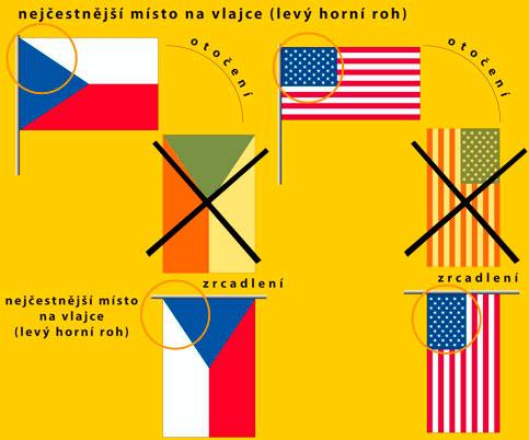 Vyvěšení vlajek na výšku
