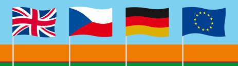 Rozmístění vlajek 2